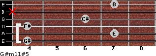 G#m11#5 for guitar on frets 4, 7, 4, 6, x, 7