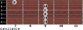 G#m11#5/C# for guitar on frets 9, 9, 9, 9, 9, 7