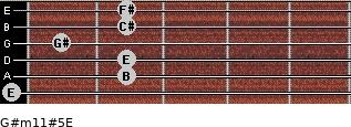 G#m11#5/E for guitar on frets 0, 2, 2, 1, 2, 2