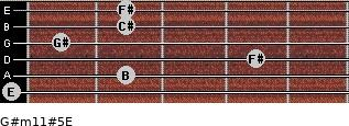 G#m11#5/E for guitar on frets 0, 2, 4, 1, 2, 2