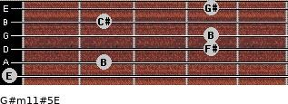 G#m11#5/E for guitar on frets 0, 2, 4, 4, 2, 4