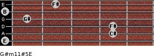G#m11#5/E for guitar on frets 0, 4, 4, 1, 0, 2