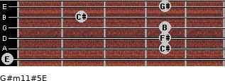 G#m11#5/E for guitar on frets 0, 4, 4, 4, 2, 4