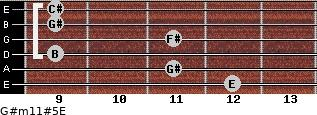G#m11#5/E for guitar on frets 12, 11, 9, 11, 9, 9