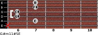G#m11#5/E for guitar on frets x, 7, 6, 6, 7, 7