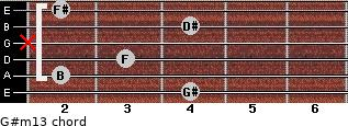 G#m13 for guitar on frets 4, 2, 3, x, 4, 2