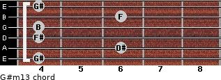G#m13 for guitar on frets 4, 6, 4, 4, 6, 4