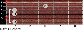 G#m13 for guitar on frets 4, x, 4, 4, 6, x