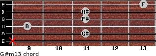 G#m13 for guitar on frets x, 11, 9, 11, 11, 13