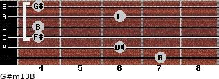 G#m13/B for guitar on frets 7, 6, 4, 4, 6, 4