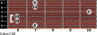 G#m13/B for guitar on frets 7, 6, 6, 10, 7, 7