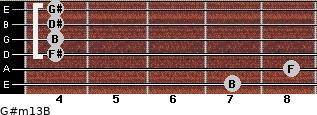 G#m13/B for guitar on frets 7, 8, 4, 4, 4, 4
