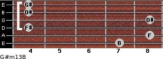 G#m13/B for guitar on frets 7, 8, 4, 8, 4, 4