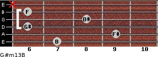 G#m13/B for guitar on frets 7, 9, 6, 8, 6, x