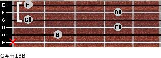 G#m13/B for guitar on frets x, 2, 4, 1, 4, 1