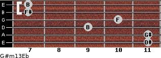 G#m13/Eb for guitar on frets 11, 11, 9, 10, 7, 7