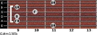 G#m13/Eb for guitar on frets 11, 9, 9, 10, 9, 11