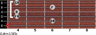 G#m13/Eb for guitar on frets x, 6, 4, 4, 6, 4