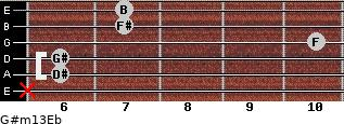 G#m13/Eb for guitar on frets x, 6, 6, 10, 7, 7