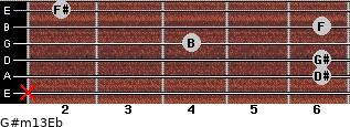 G#m13/Eb for guitar on frets x, 6, 6, 4, 6, 2