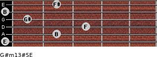 G#m13#5/E for guitar on frets 0, 2, 3, 1, 0, 2