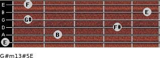 G#m13#5/E for guitar on frets 0, 2, 4, 1, 5, 1