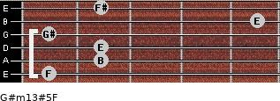 G#m13#5/F for guitar on frets 1, 2, 2, 1, 5, 2