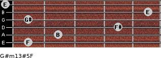 G#m13#5/F for guitar on frets 1, 2, 4, 1, 5, 0