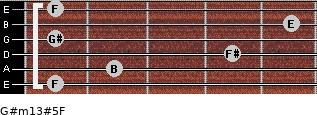 G#m13#5/F for guitar on frets 1, 2, 4, 1, 5, 1