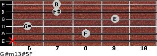 G#m13#5/F for guitar on frets x, 8, 6, 9, 7, 7