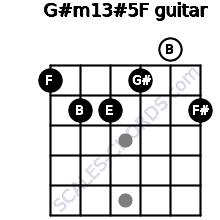 G#m13#5/F for guitar on frets 1, 2, 2, 1, 0, 2