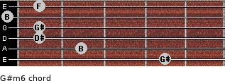G#m6 for guitar on frets 4, 2, 1, 1, 0, 1