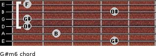 G#m6 for guitar on frets 4, 2, 1, 1, 4, 1