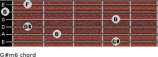 G#m6 for guitar on frets 4, 2, 1, 4, 0, 1