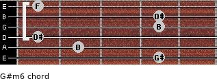 G#m6 for guitar on frets 4, 2, 1, 4, 4, 1