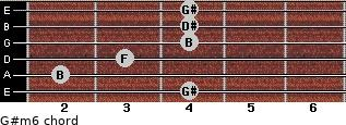 G#m6 for guitar on frets 4, 2, 3, 4, 4, 4