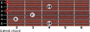G#m6 for guitar on frets 4, 2, 3, x, 4, x