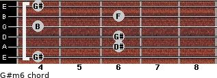 G#m6 for guitar on frets 4, 6, 6, 4, 6, 4