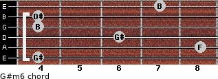 G#m6 for guitar on frets 4, 8, 6, 4, 4, 7