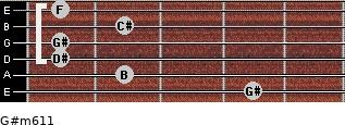 G#m6/11 for guitar on frets 4, 2, 1, 1, 2, 1
