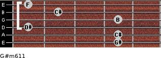 G#m6/11 for guitar on frets 4, 4, 1, 4, 2, 1