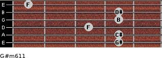 G#m6/11 for guitar on frets 4, 4, 3, 4, 4, 1