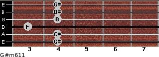 G#m6/11 for guitar on frets 4, 4, 3, 4, 4, 4