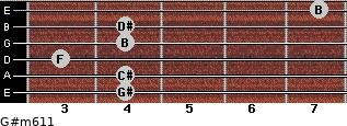 G#m6/11 for guitar on frets 4, 4, 3, 4, 4, 7