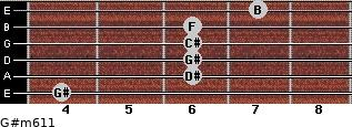 G#m6/11 for guitar on frets 4, 6, 6, 6, 6, 7