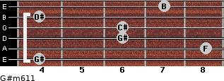 G#m6/11 for guitar on frets 4, 8, 6, 6, 4, 7