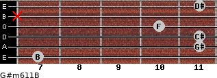 G#m6/11/B for guitar on frets 7, 11, 11, 10, x, 11