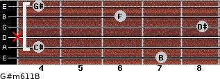 G#m6/11/B for guitar on frets 7, 4, x, 8, 6, 4