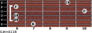 G#m6/11/B for guitar on frets 7, 6, 6, 10, 6, 9