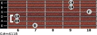 G#m6/11/B for guitar on frets 7, 6, 6, 10, 9, 9